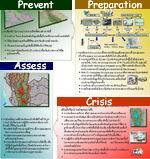 กระบวนการและขั้นตอนในการจัดการภัยพิบัติน้ำท่วม